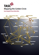 Mapping the Golden Circle